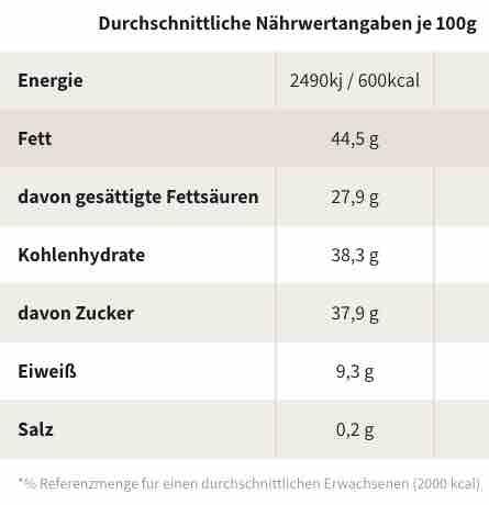 Schokolade-43-Inhaltsstoffe