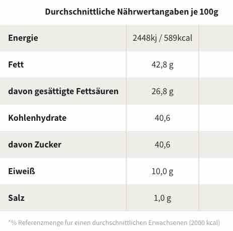 Fleur-des-Sel-43-Prozent-Inhaltsstoffe