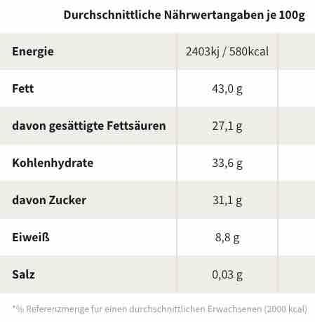 Zrtbitterschokolade-70-Inhaltsstoffe